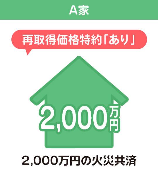 A家 再取得価格特約「あり」 2,000万円の火災共済