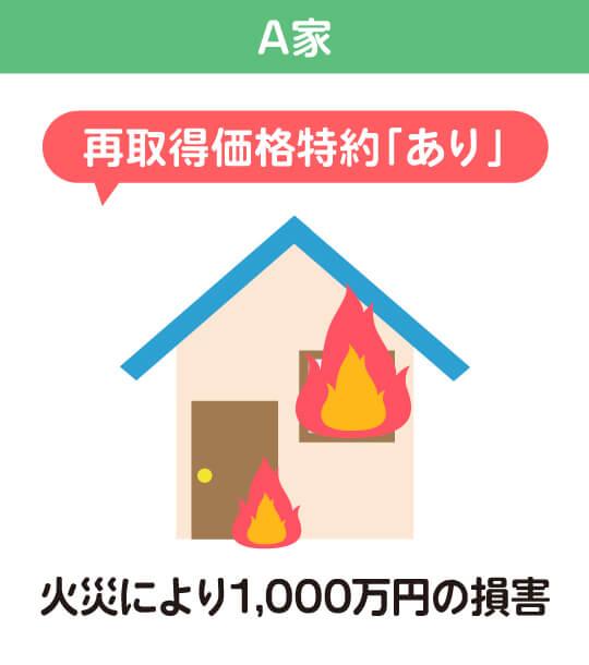 A家 再取得価格特約「あり」 火災により1,000万円の損害