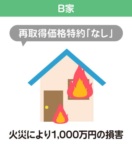 B家 再取得価格特約「あり」 火災により1,000万円の損害
